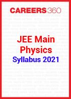 JEE Main Physics Syllabus 2021