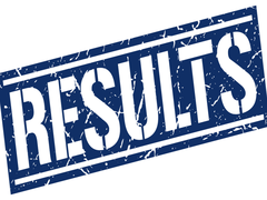 Haryana Board 10th Result Highlights