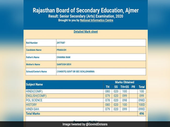 Rajasthan Boy From Government School Scores 99.2% In 12th Exam, Earns Praise From Education Minister