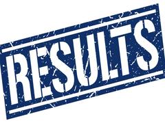 Mizoram Class 12 Board Exam Result Declared