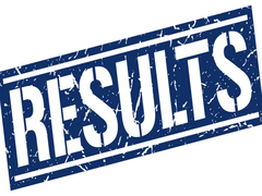 Chhattisgarh Class 12 Exam Results Announced, 97.43 Per Cent Students Pass