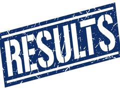 Tripura Madhyamik Result 2020 Announced: Live Update