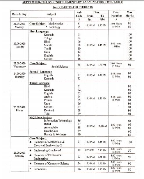 Karnataka-sslc-supple-time-table-2020-1