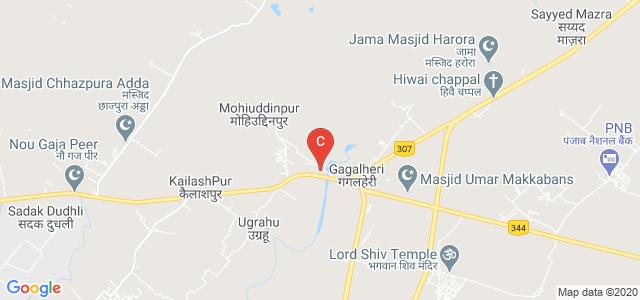 Hari College Of Management, Ugrahu Must., Saharanpur, Uttar Pradesh, India