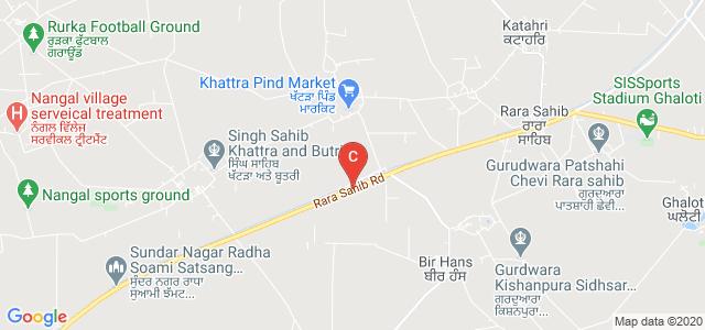 Baba KhajanDas College of Management Technology, Ludhiana, Punjab, India