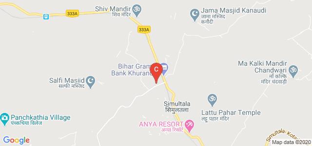 Swami Vivekanand Para Medical College, Tola Bangawan, Jamui, Bihar, India