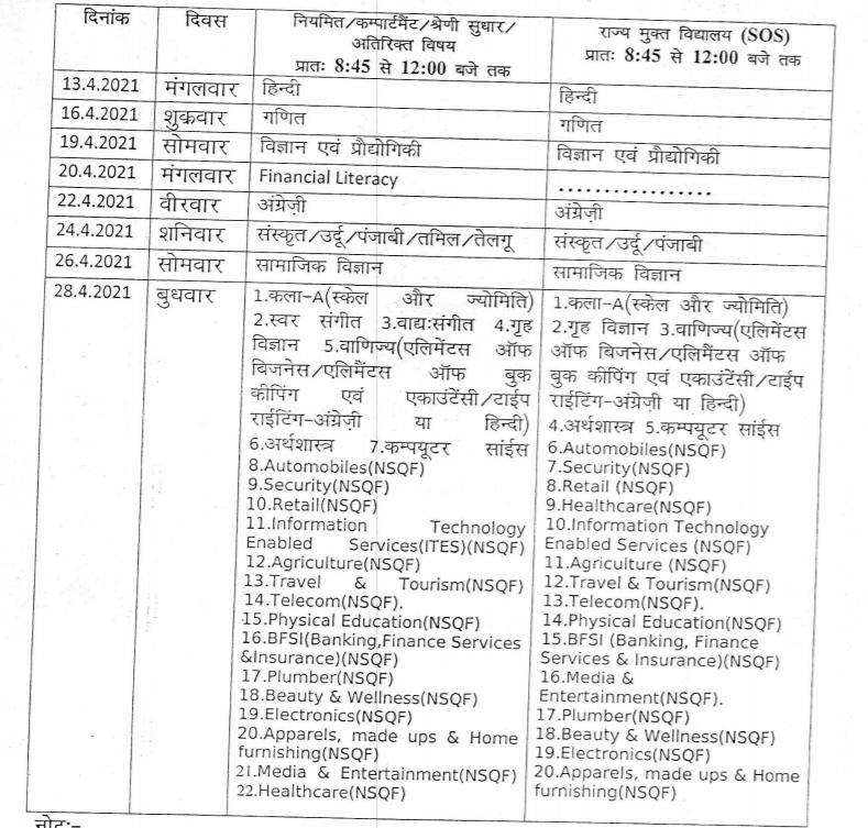 Date 2016 10th class sheet board hp HP Board