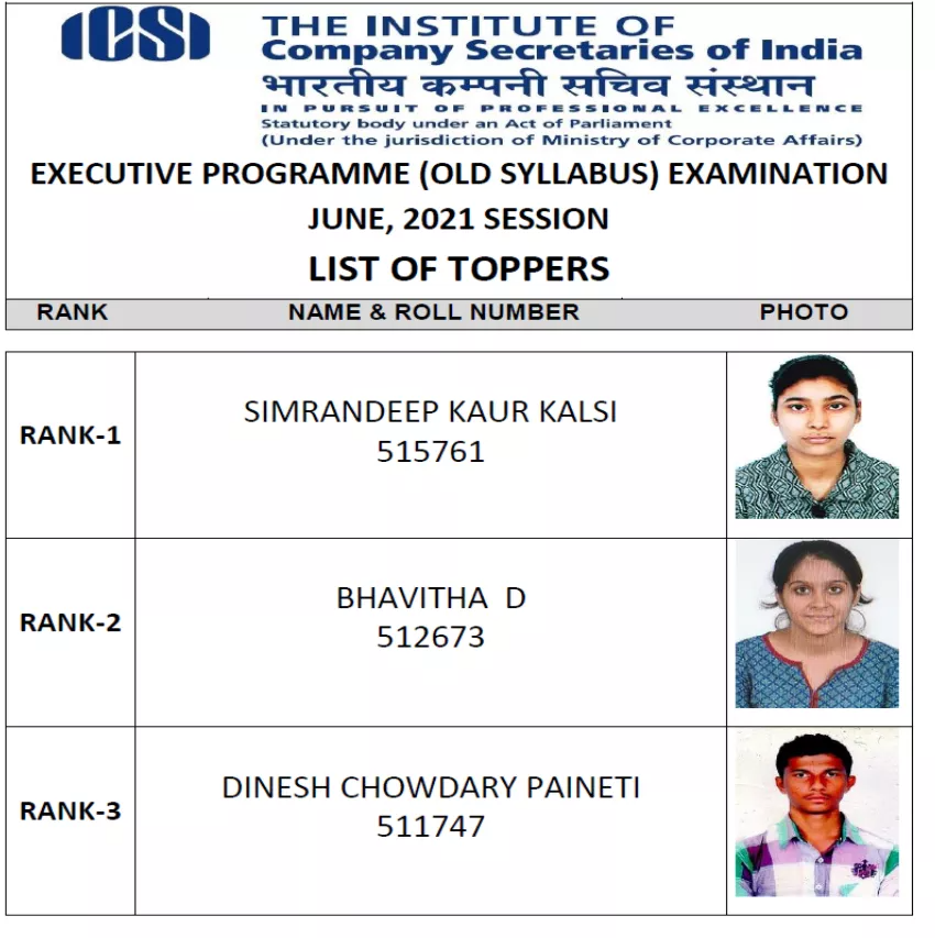 CS-EXECUTIVE-RESULT-OLD-TOPPERS