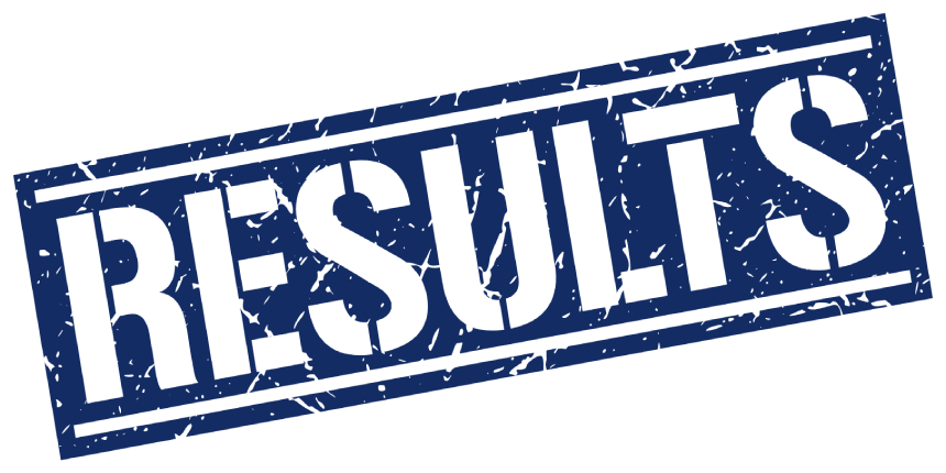 Indian Navy Result 2019