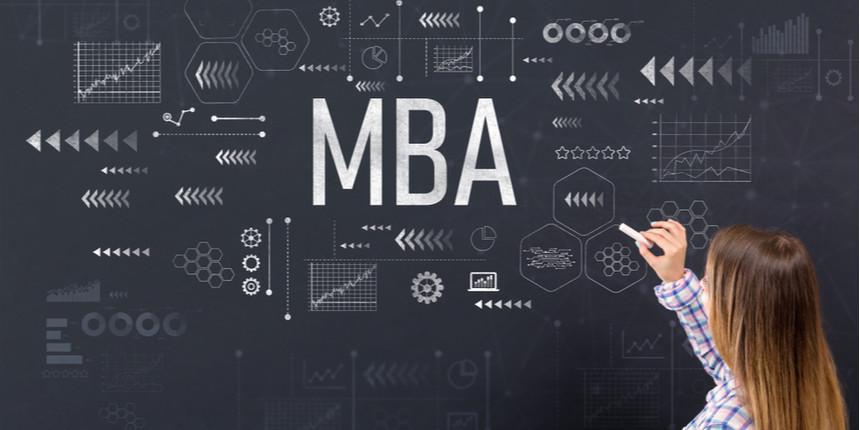 IMU CET MBA 2020