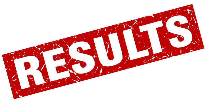 Goa HSSC Result 2020