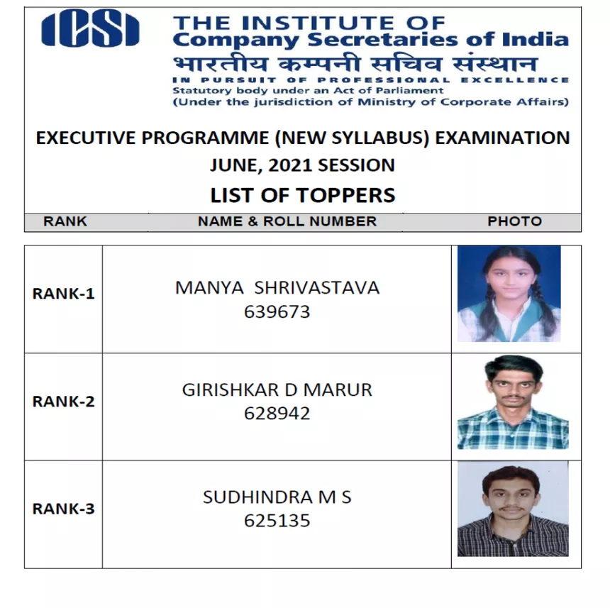 cs-executive-toppers-new-2021
