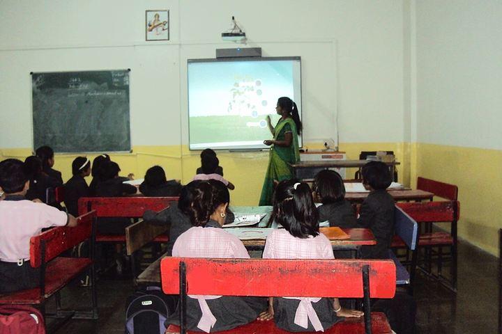 Abhyasa English School-Smart Class