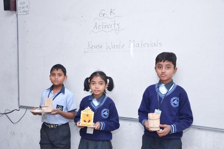 Channawars E Vidyamandir- G K Activity
