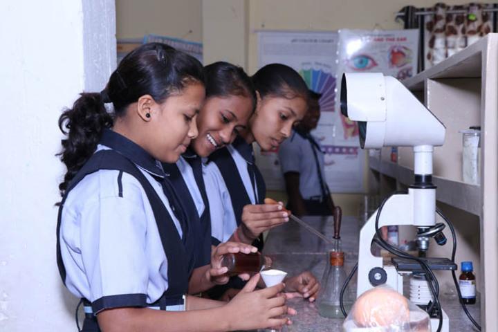 Kanaiyalal Raojibhai Public School-Physics Lab