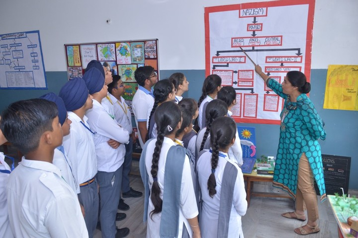 Budha Dal Public School-Social Lab