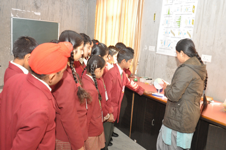 Kids Kingdom Convent School-Physic Lab