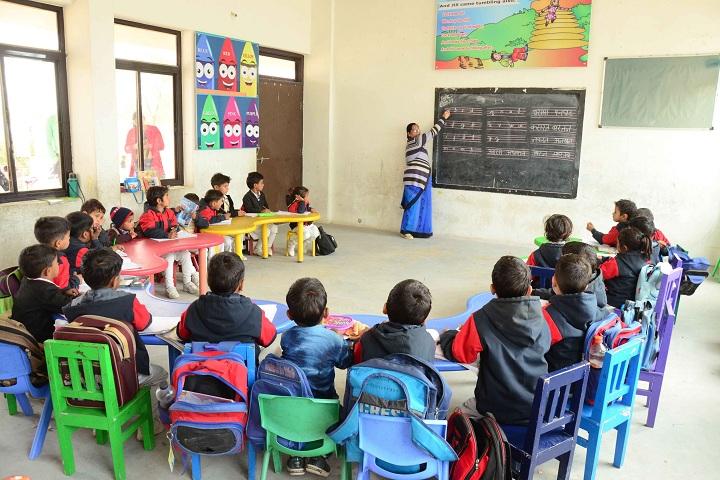 Shekhawati International Academy Of Education-Classroom with teacher
