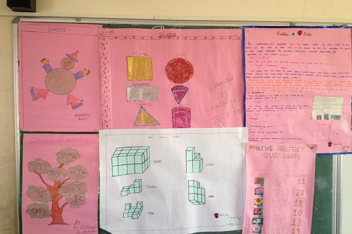Dr Jacobs Hitech School-wall art