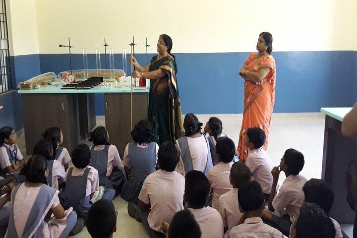 GRT Mahalakshmi Vidyalaya-Physics Lab
