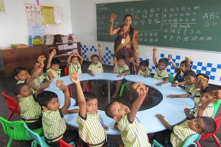 Mahendra International School-KG Identify