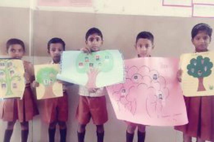Naahar Public School-Poster Presentation
