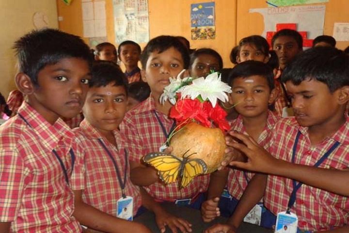 Pandugudi Sri Lakshmi Narayana Vidyalaya-Activity Day