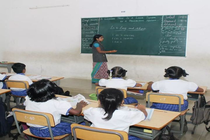 Vivekanandar Vidhya Mandir-Class Room