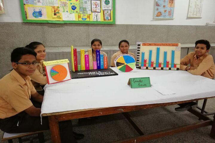 Ch Chhabil Dass Public School-Maths Lab