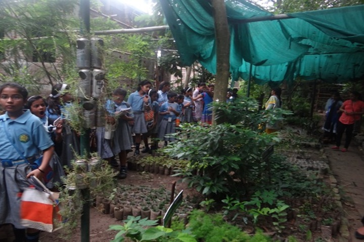 Shri Ram Centennial School-Field Trip
