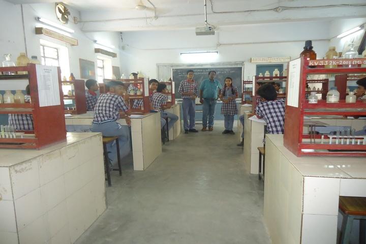 Kendriya Vidyalaya No.3 - lab
