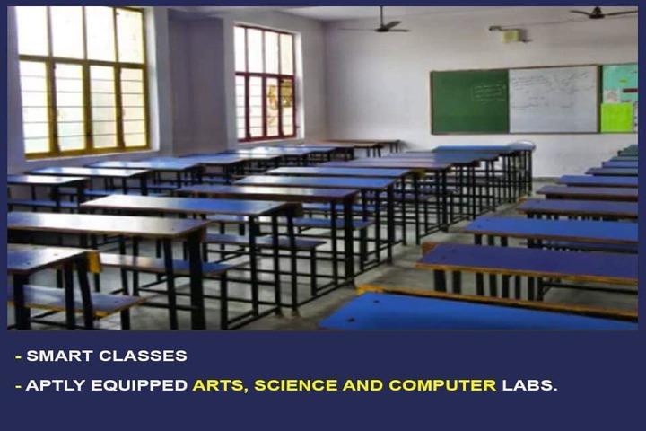 RK Modern School-classroom