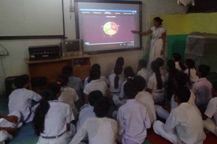 Sahil Public School-Smart class