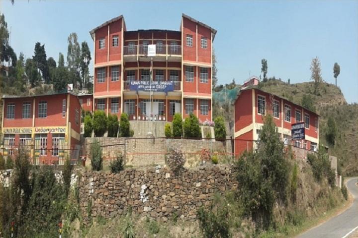 Kumaon Public School-Campus View