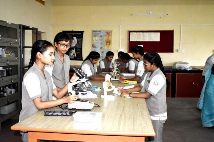 St XavierS English School-Biology Lab