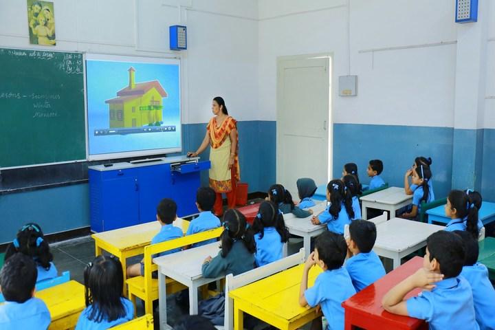 St Patrick S School-Smart Class