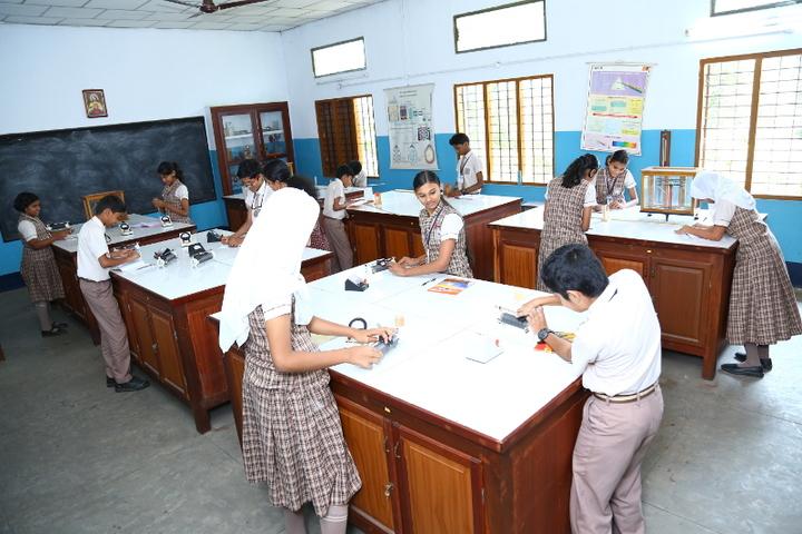 Jnanodaya Central School-Physics Lab