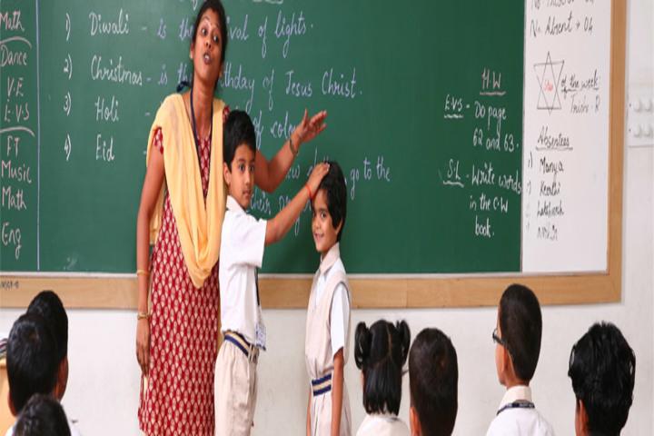 St Pauls English School-Classroom Activity