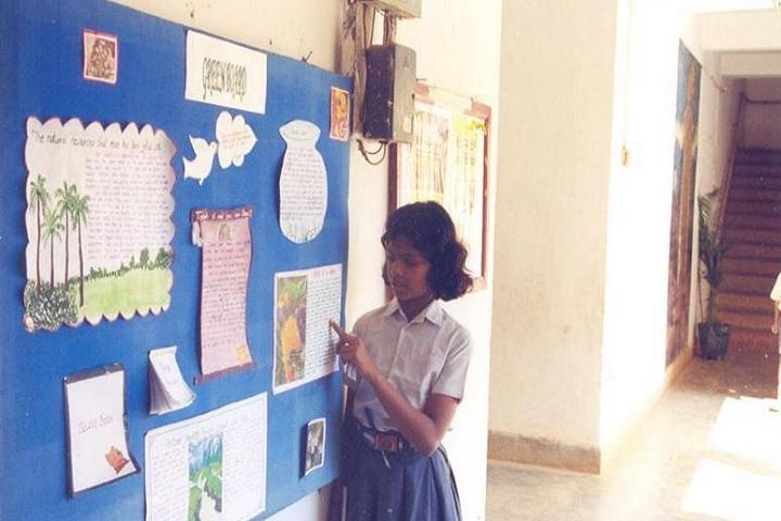 Jawahar Navodaya Vidyalaya - Poster Presentation