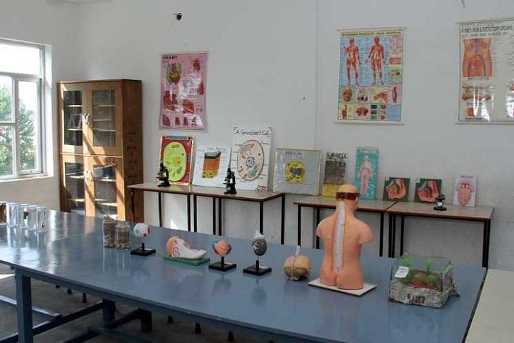 Sant Baba Hari Singh Model School-Biology Lab