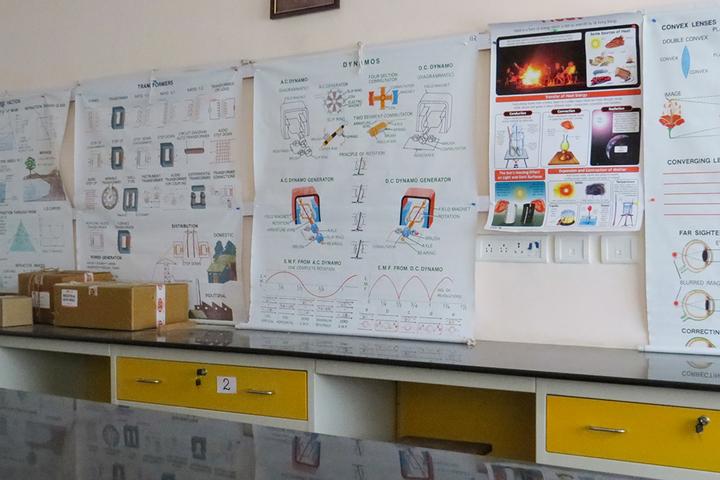 Holy Innocents School Junior College-Physics Lab