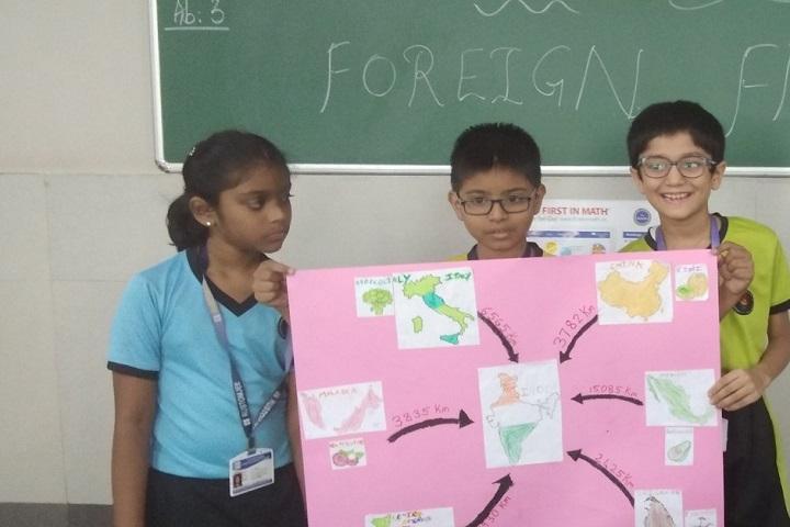 Rustomjee Cambridge International School-Poster Presentations