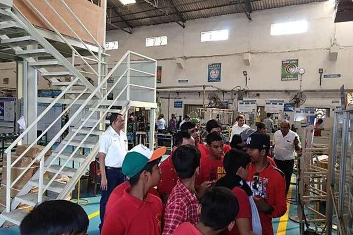 Gurukul the Day School-Industrial Visit