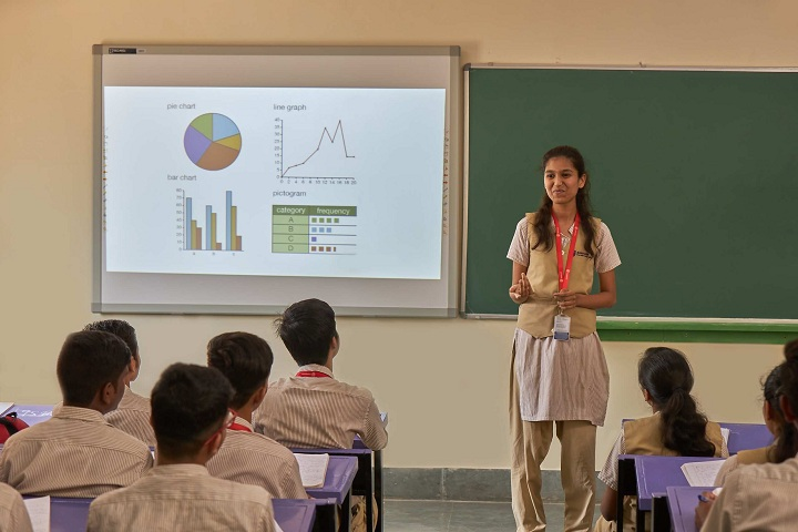 MS Ramaiah Composite Pre University College-Class Room