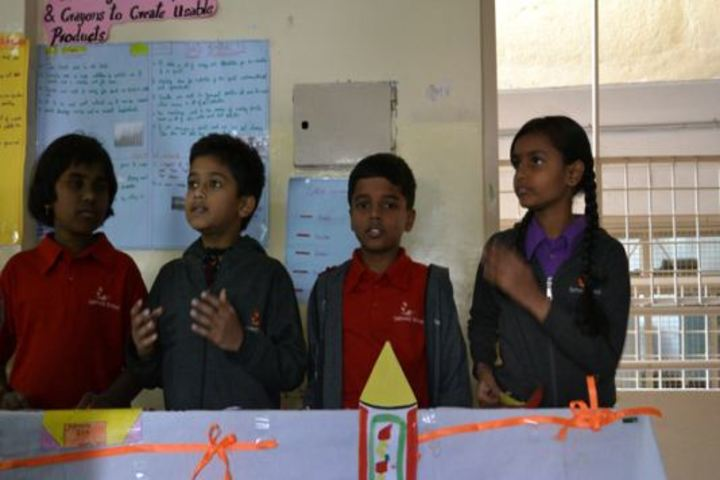 Samved School-Science Exhibition