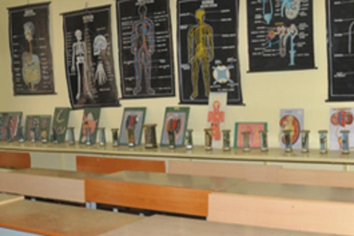 MKM Matriculation High Secondary School-Biology Lab