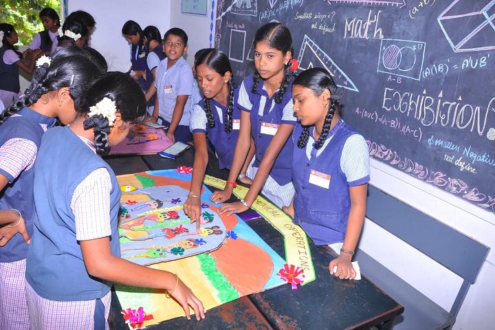 Vivekananda Vidyalaya Matric Higher Secondary School-School Exhibition