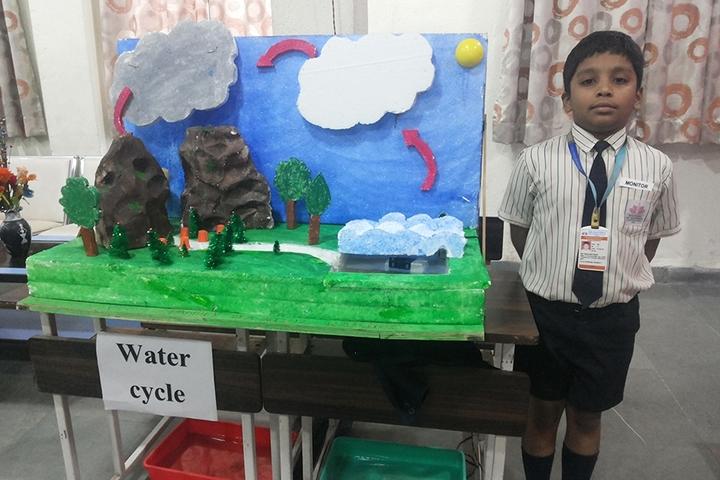 Rahul International School-Science Exhibition