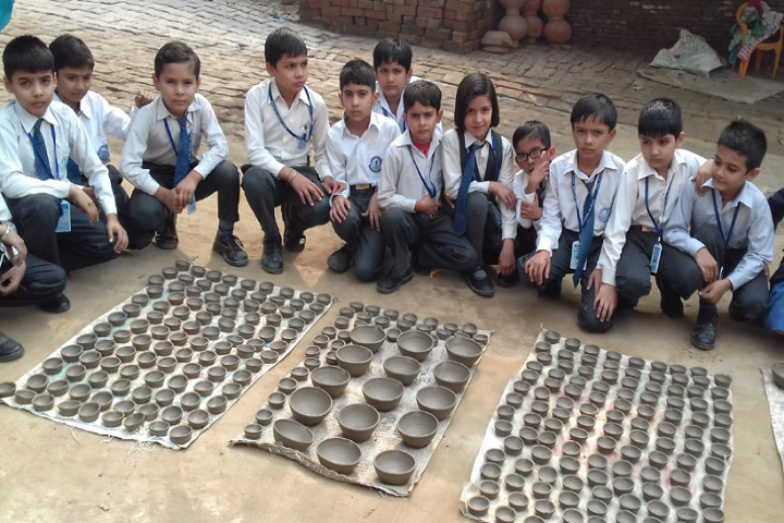 Model School Kalanaur-Visit To Potter