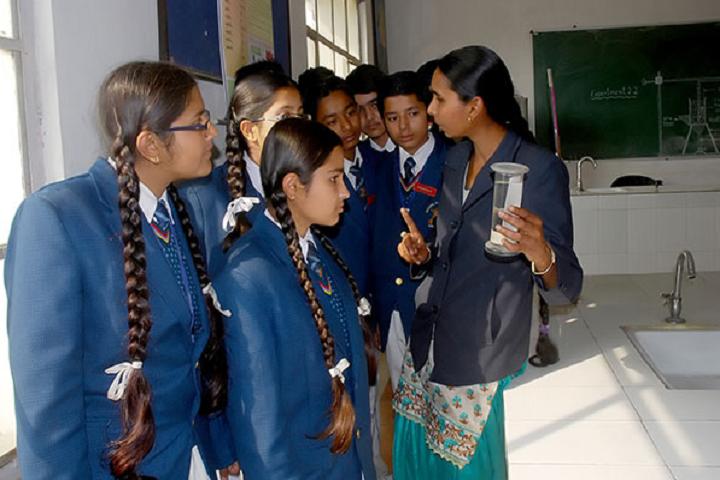 National Public School-Lab